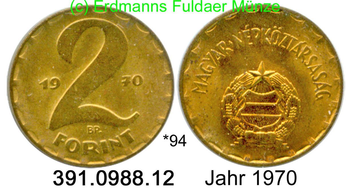 Монета 2 forint денежные единицы снг таблица